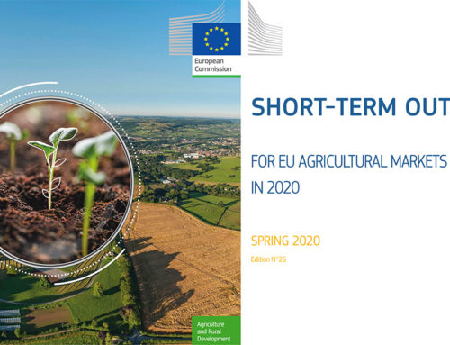 Relatório de Outlook de Primavera 2020 para os mercados agrícolas